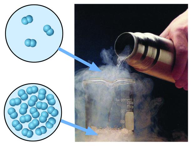 Liquid nitrogen2