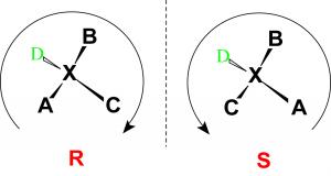 التشكيل المطلق absolute configuration