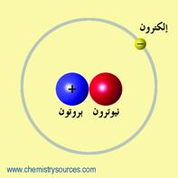 ديوتيريوم deuterium (الهيدروجين الثقيل)