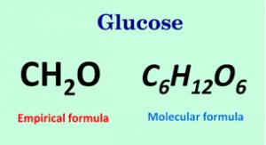 صيغة تجريبية empirical formula
