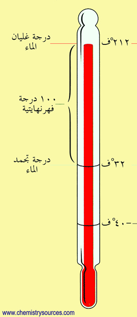 feherenheit Thermometer scale Arabic