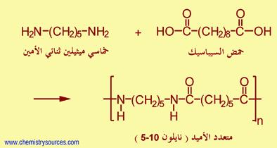 polyamide nylon 5-10
