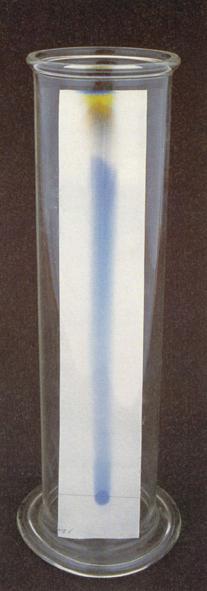 كروماتوغرافيا (استشراب) Chromatography