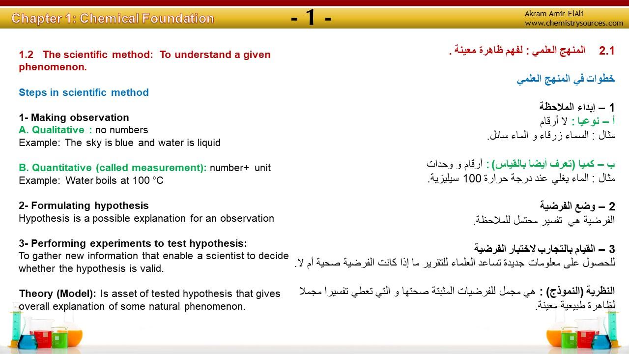 ملخص الفصل الأول :أساسيات الكيمياء للعالم زومدال