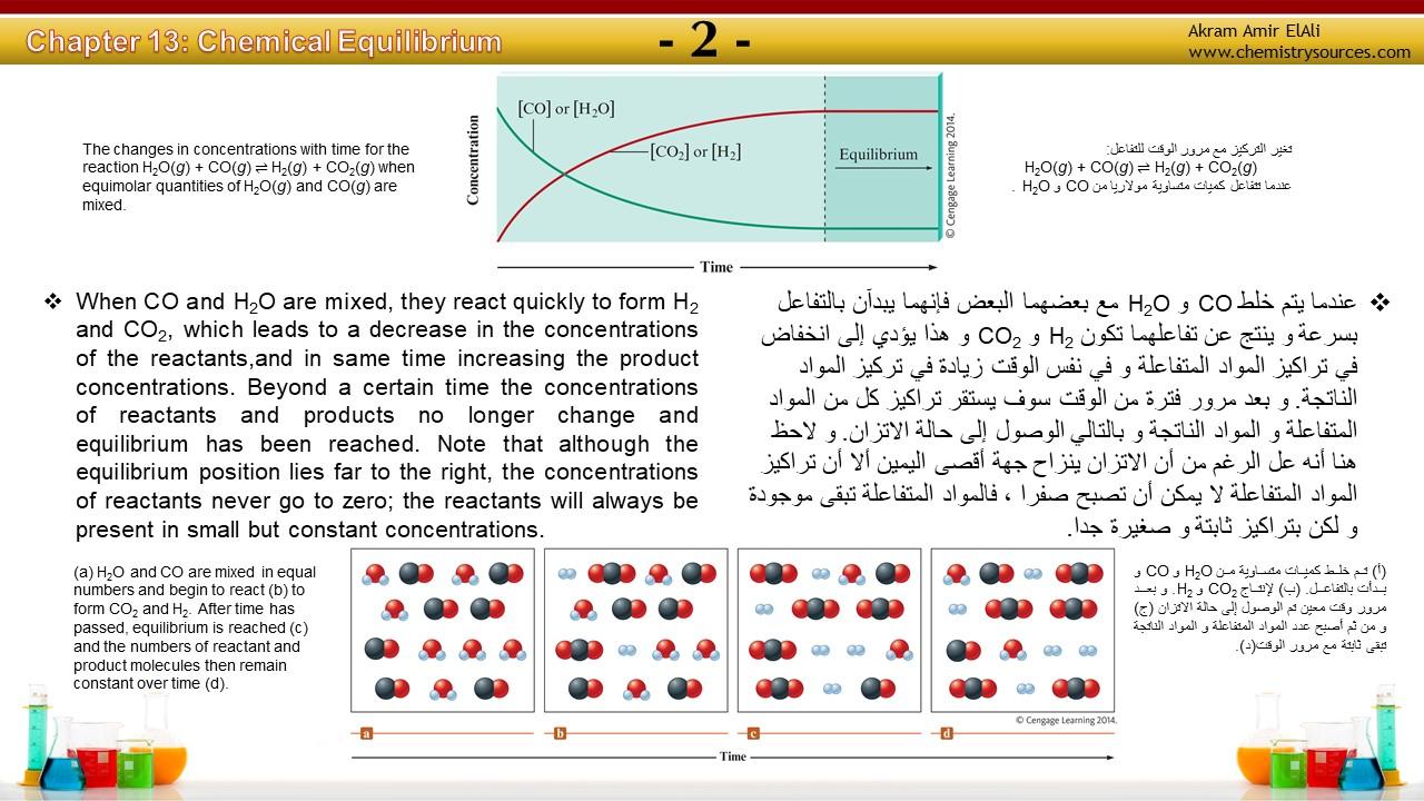ملخص الفصل الثالث عشر :الاتزان الكيميائي من كتاب الكيمياء