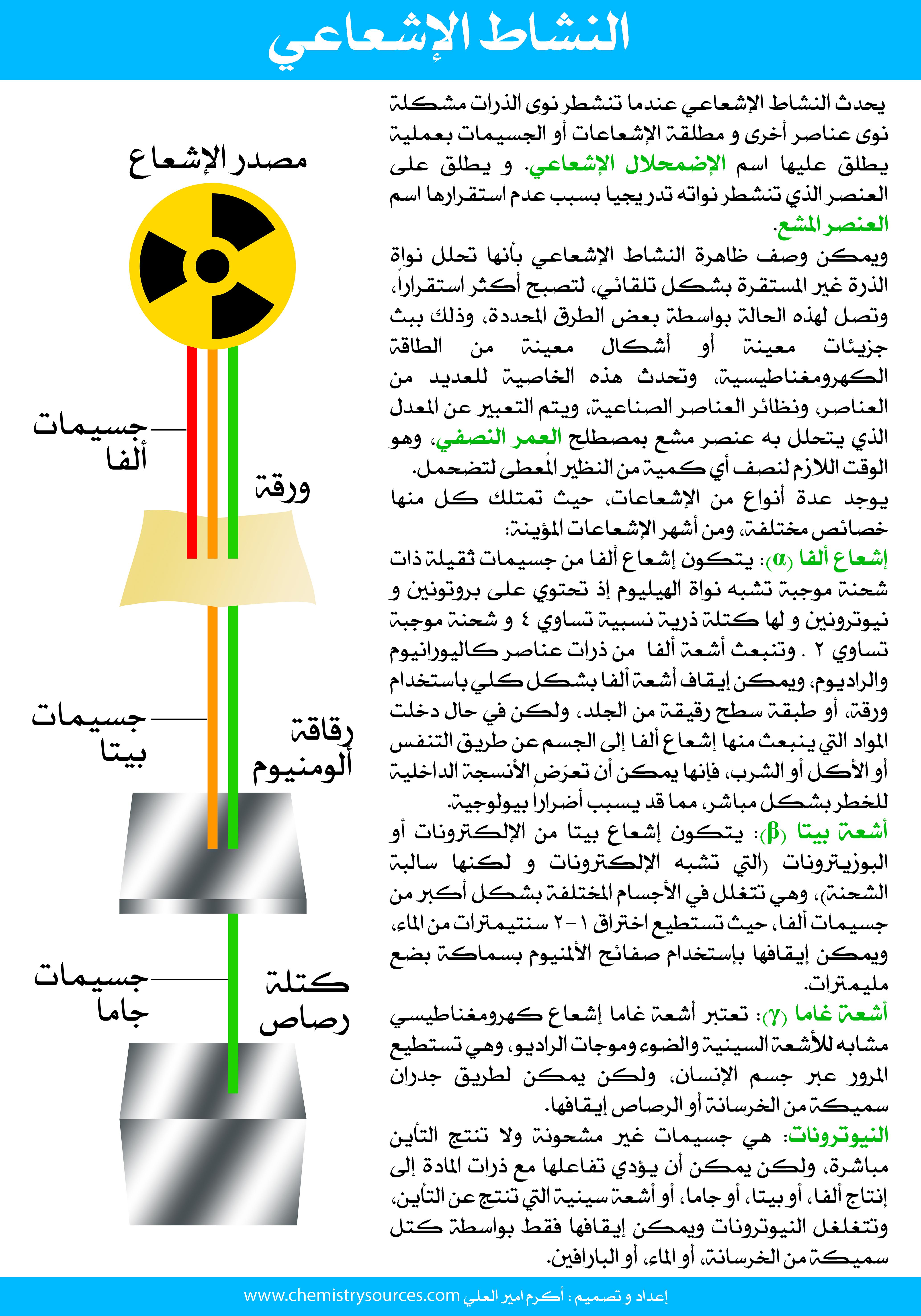 النشاط الإشعاعي