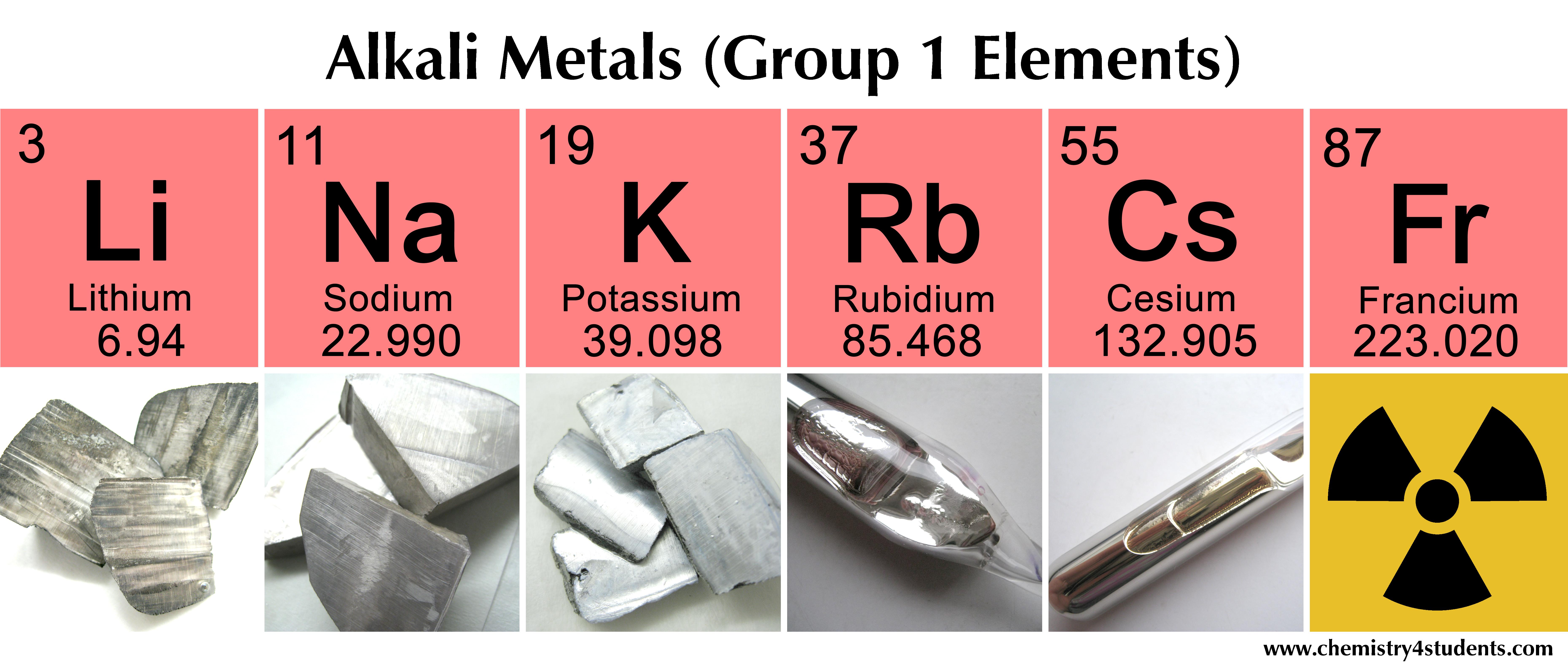 الفلزات القلوية - العناصر القلوية - المجموعة الأولى