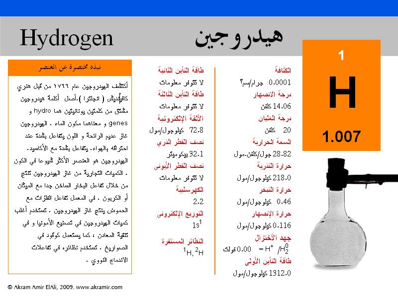سلايدات بوربوينت كيمياء المجموعة الرئيسة - الهيدروجين