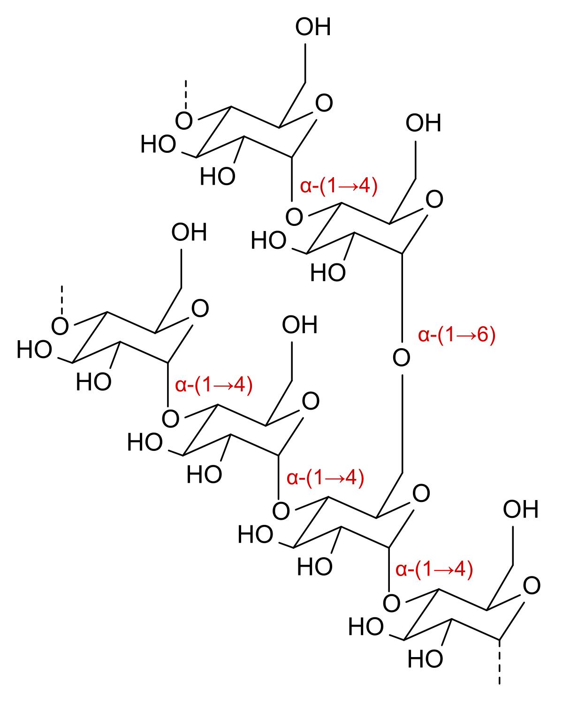 دكسترينات Dextrin