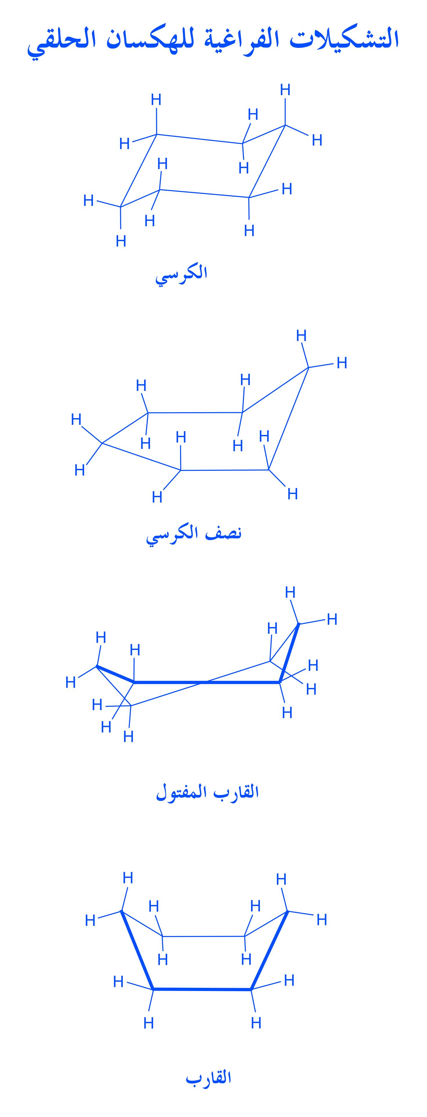 أشكال فراغية في الكيمياء العضوية Conformation in organic chemistry
