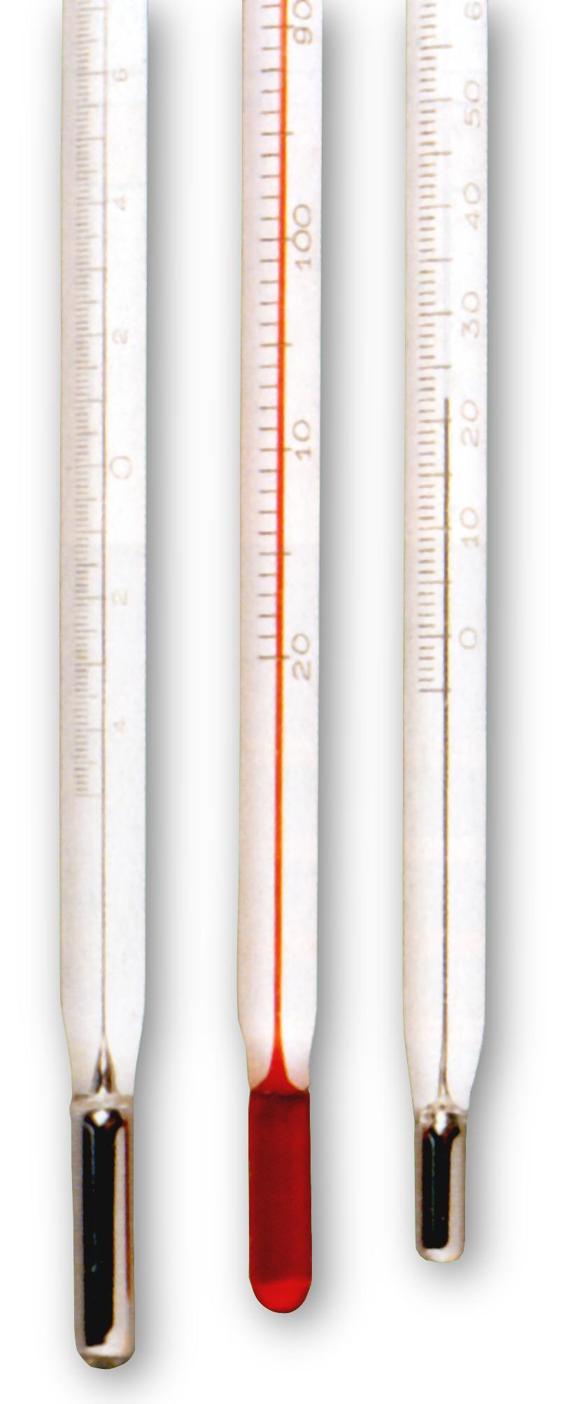ميزان الحرارة (الثيرمومتر) – أجهزة القياس في مختبرات الكيمياء Thermometer