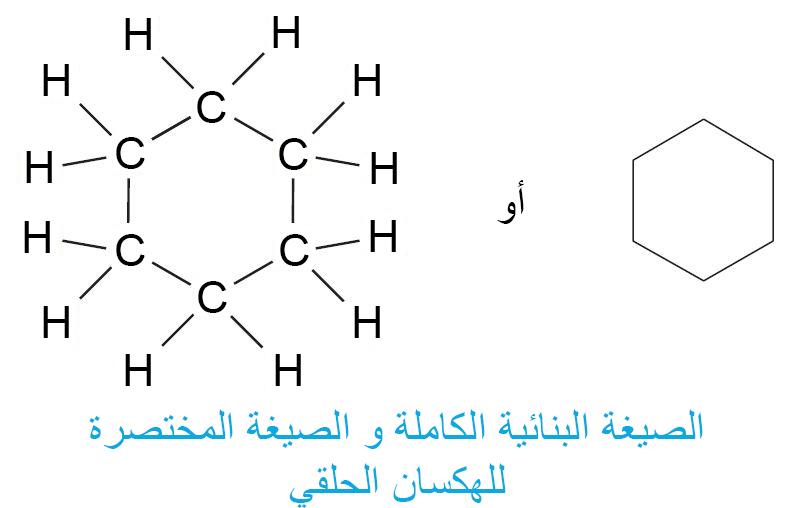 الألكانات و الألكانات الحلقية و التصاوغ الهئية و الهيكلي Alkanes And Cycloalkanes Conformational And Geometric Isomerism مصادر الكيمياء