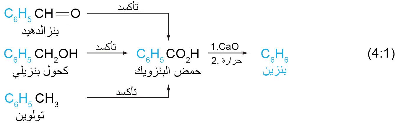المركبات العطرية Aromatic Compounds