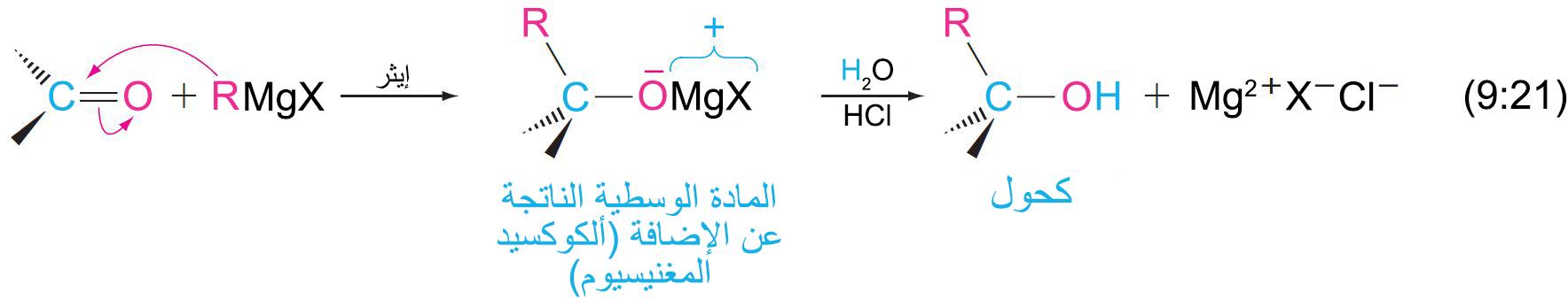 الألدهيدات و الكيتونات Aldehydes and Ketones – مصادر الكيمياء