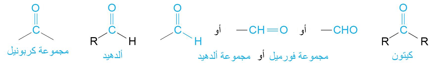 الألدهيدات و الكيتونات Aldehydes and Ketones