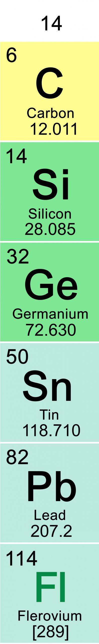 سلايدات بوربوينت powerpoint كيمياء المجموعة الرئيسة – المجموعة الرابعة (14) – مجموعة الكربون