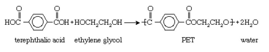 متعدد تيريفثالات الإيثيلين (بولي إيثيلين تيرفثالات) Polyethylene terephthalate