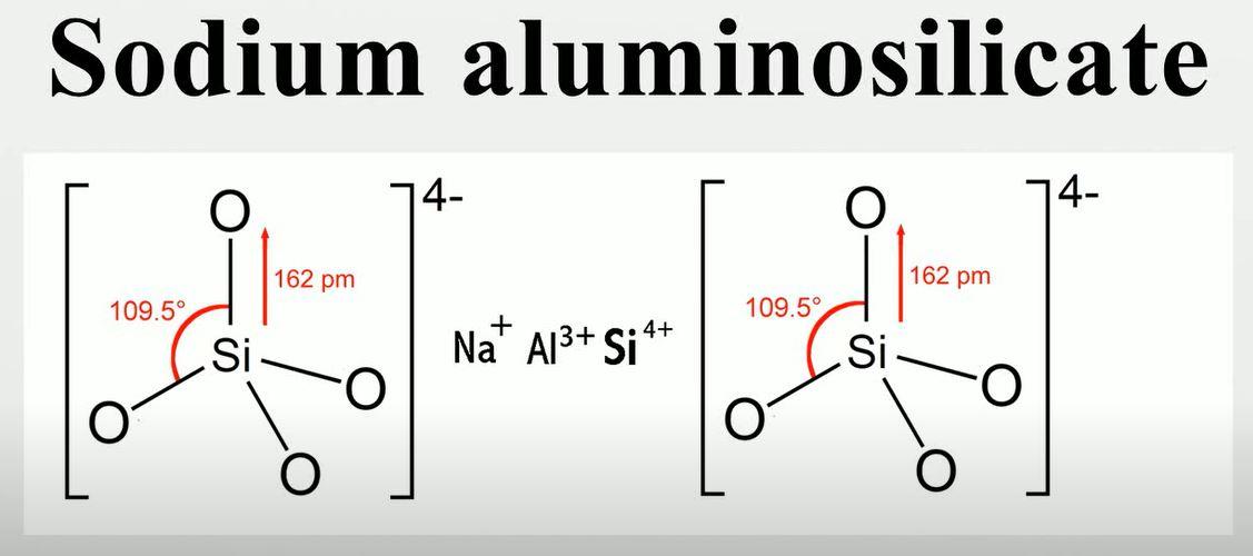 ألومينو سيليكات الصوديوم Sodium Aluminosilicate
