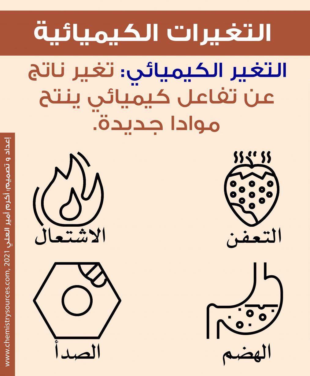 التغيير الكيميائي Chemical changes