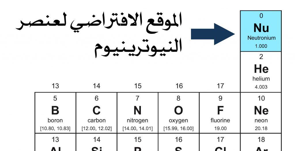 النيوترونيوم Neutronium أو العنصر صفر (Element 0)